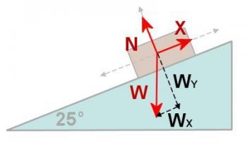 Vector Problems: Unit 3: Vectors